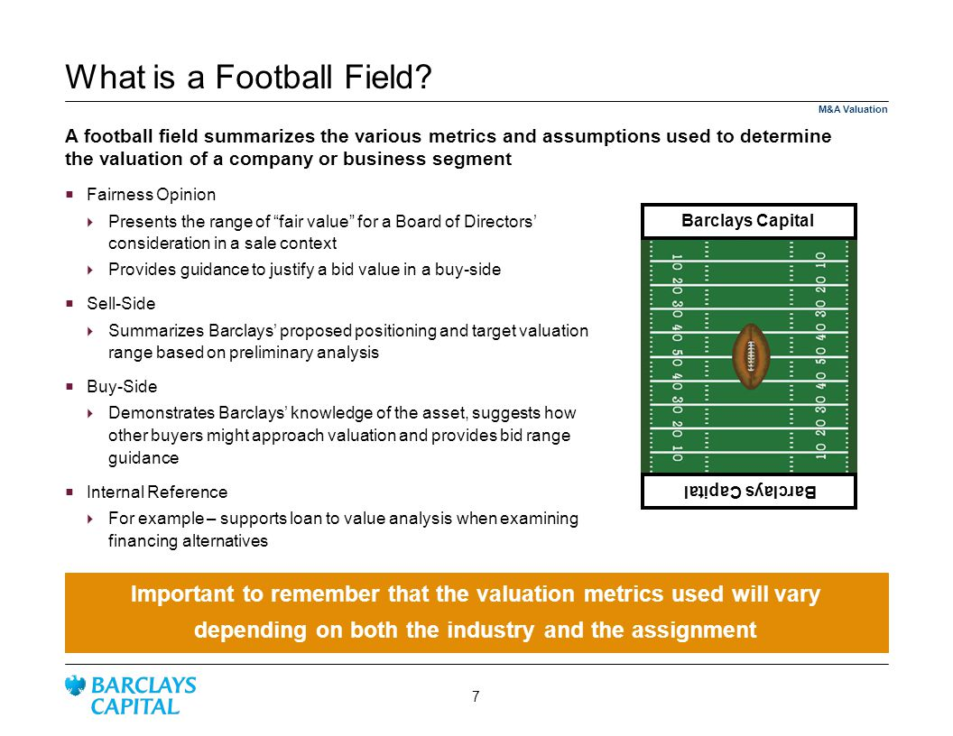 What is a Football Field.