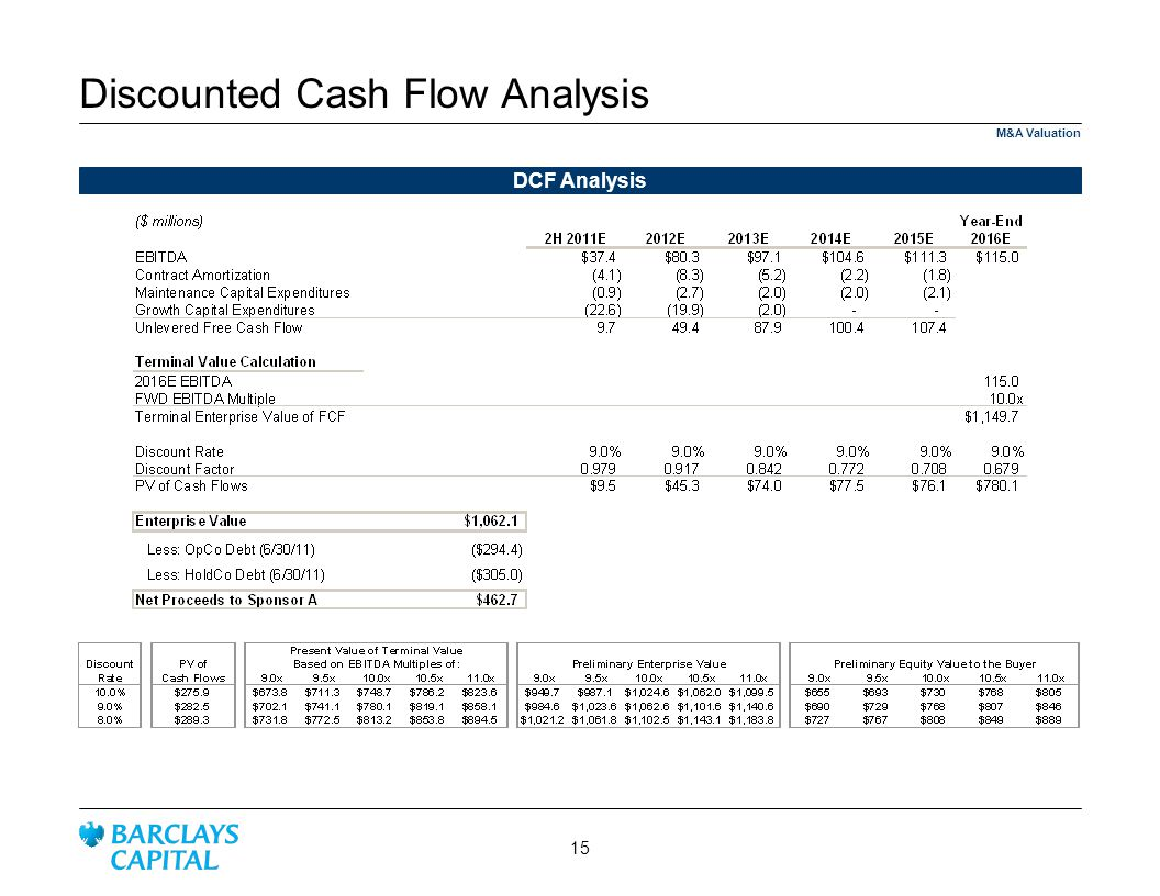 M&A Valuation Discounted Cash Flow Analysis DCF Analysis 15