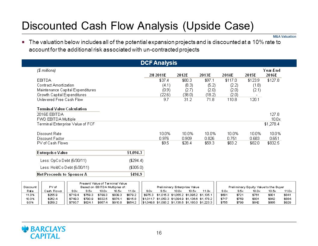 M&A Valuation Discounted Cash Flow Analysis (Upside Case) DCF Analysis The valuation below includes all of the potential expansion projects and is discounted at a 10% rate to account for the additional risk associated with un-contracted projects 16