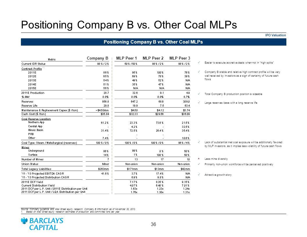 IPO Valuation Positioning Company B vs.
