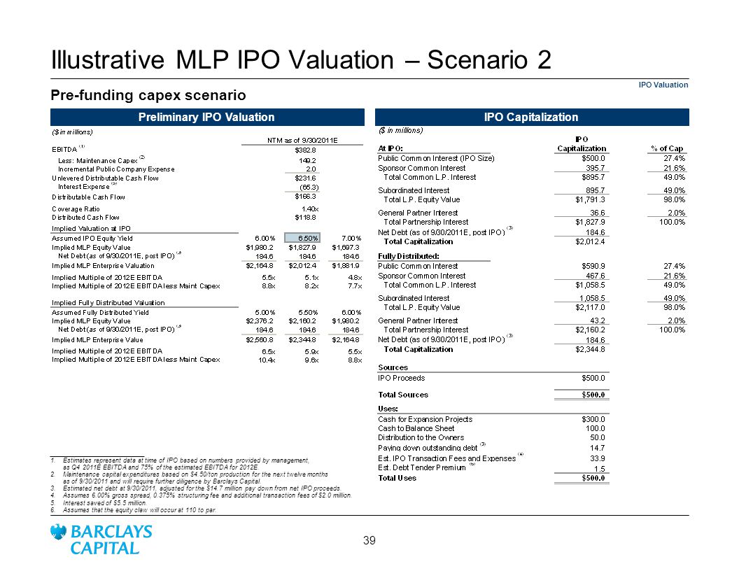 Pre-funding capex scenario IPO Valuation Illustrative MLP IPO Valuation – Scenario 2 Preliminary IPO ValuationIPO Capitalization ___________________________ 1.Estimates represent data at time of IPO based on numbers provided by management, as Q4 2011E EBITDA and 75% of the estimated EBITDA for 2012E.
