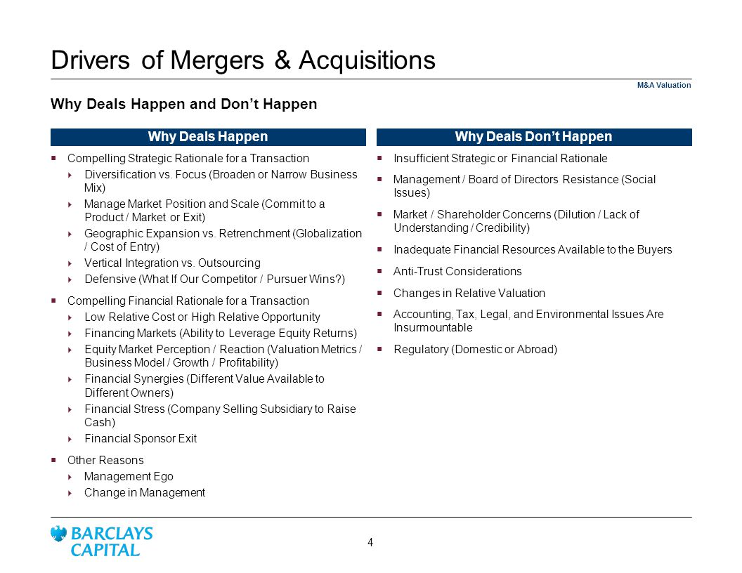 Drivers of Mergers & Acquisitions Compelling Strategic Rationale for a Transaction Diversification vs.