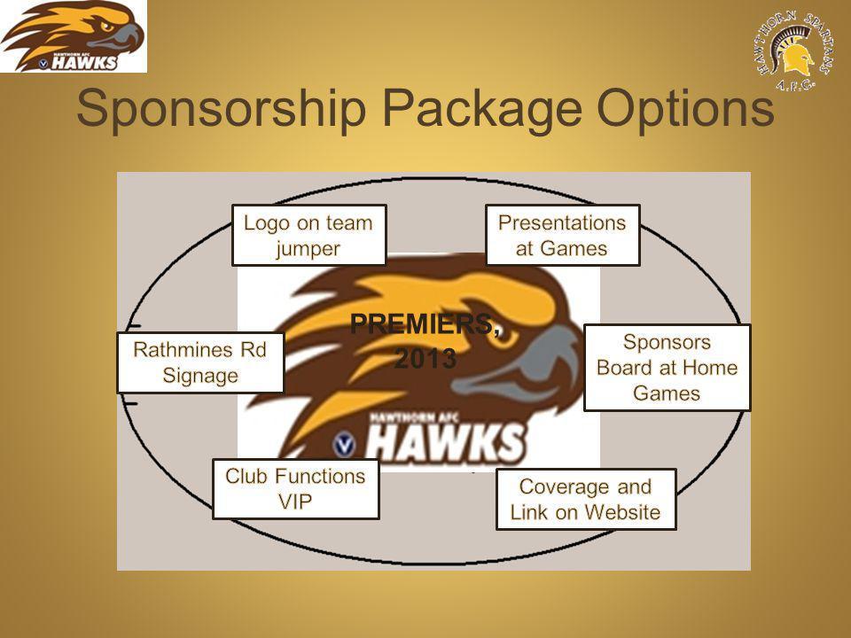 Sponsorship Package Options PREMIERS, 2013