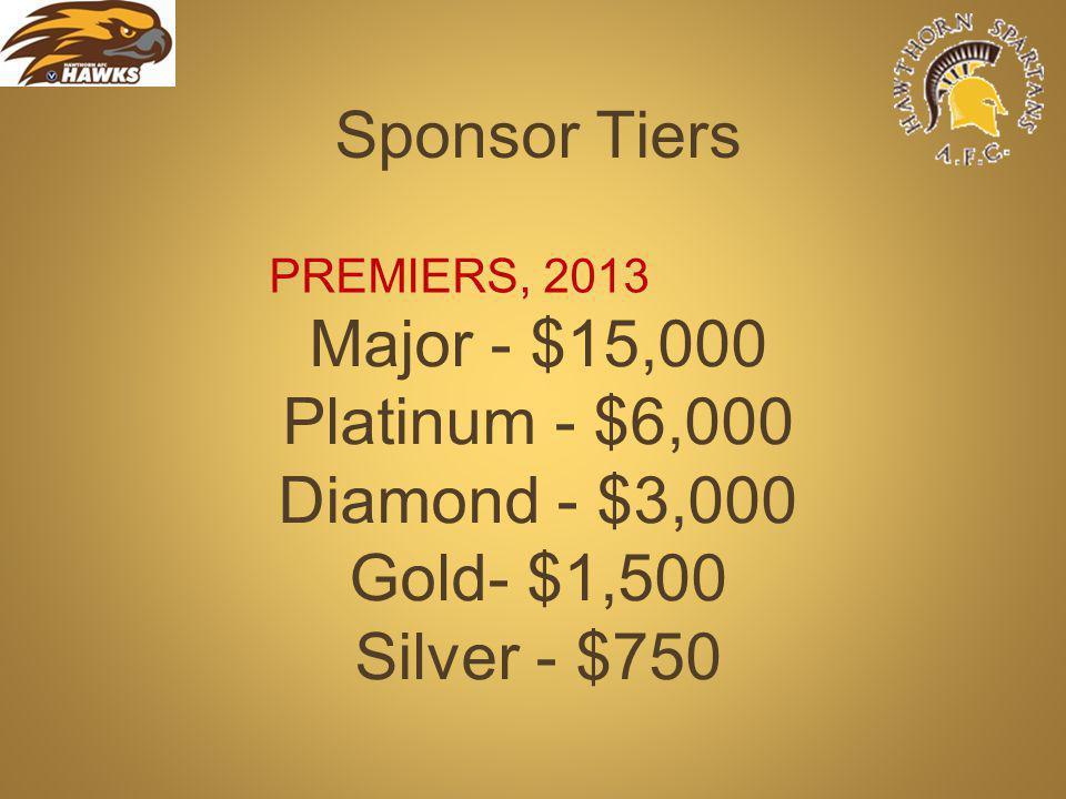 Major - $15,000 Platinum - $6,000 Diamond - $3,000 Gold- $1,500 Silver - $750 Sponsor Tiers PREMIERS, 2013