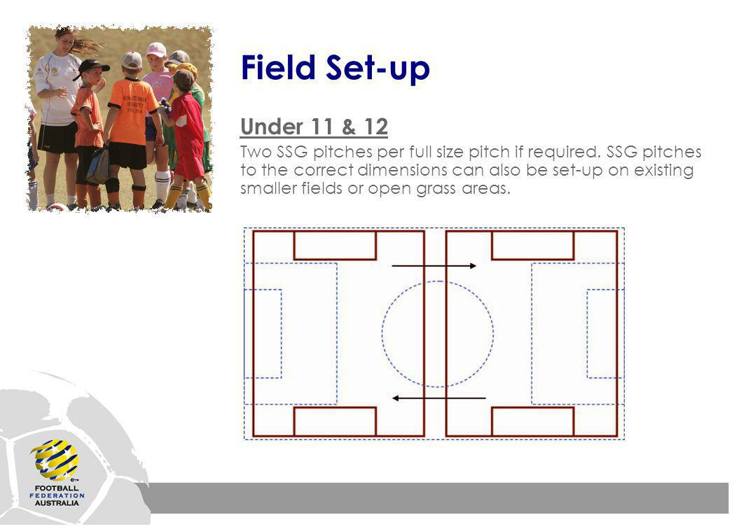 Field Set-up Under 11 & 12 Two SSG pitches per full size pitch if required.