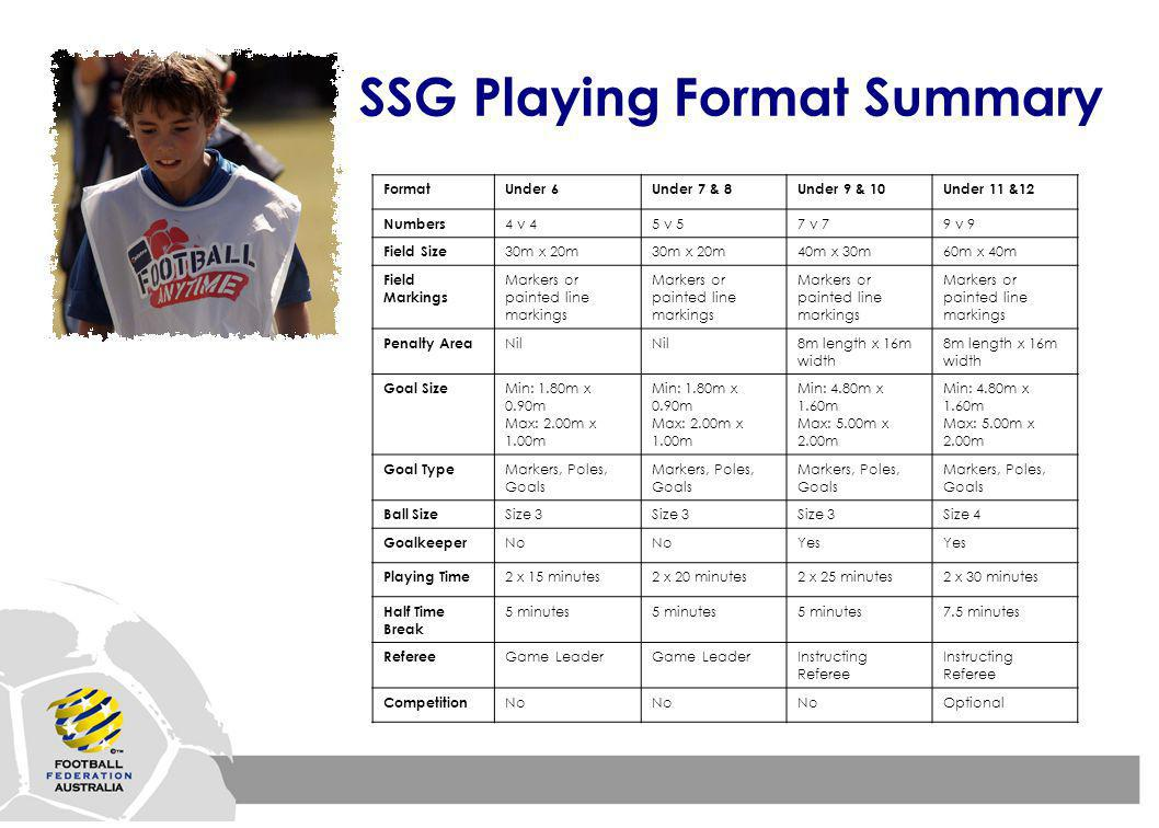 SSG Playing Format Summary FormatUnder 6Under 7 & 8Under 9 & 10Under 11 &12 Numbers 4 v 45 v 57 v 79 v 9 Field Size 30m x 20m 40m x 30m60m x 40m Field Markings Markers or painted line markings Penalty Area Nil 8m length x 16m width Goal Size Min: 1.80m x 0.90m Max: 2.00m x 1.00m Min: 1.80m x 0.90m Max: 2.00m x 1.00m Min: 4.80m x 1.60m Max: 5.00m x 2.00m Min: 4.80m x 1.60m Max: 5.00m x 2.00m Goal Type Markers, Poles, Goals Ball Size Size 3 Size 4 Goalkeeper No Yes Playing Time 2 x 15 minutes2 x 20 minutes2 x 25 minutes2 x 30 minutes Half Time Break 5 minutes 7.5 minutes Referee Game Leader Instructing Referee Competition No Optional