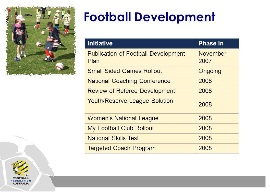 InitiativePhase In Publication of Football Development Plan November 2007 Small Sided Games RolloutOngoing National Coaching Conference2008 Review of Referee Development2008 Youth/Reserve League Solution 2008 Women s National League2008 My Football Club Rollout2008 National Skills Test2008 Targeted Coach Program2008 Football Development