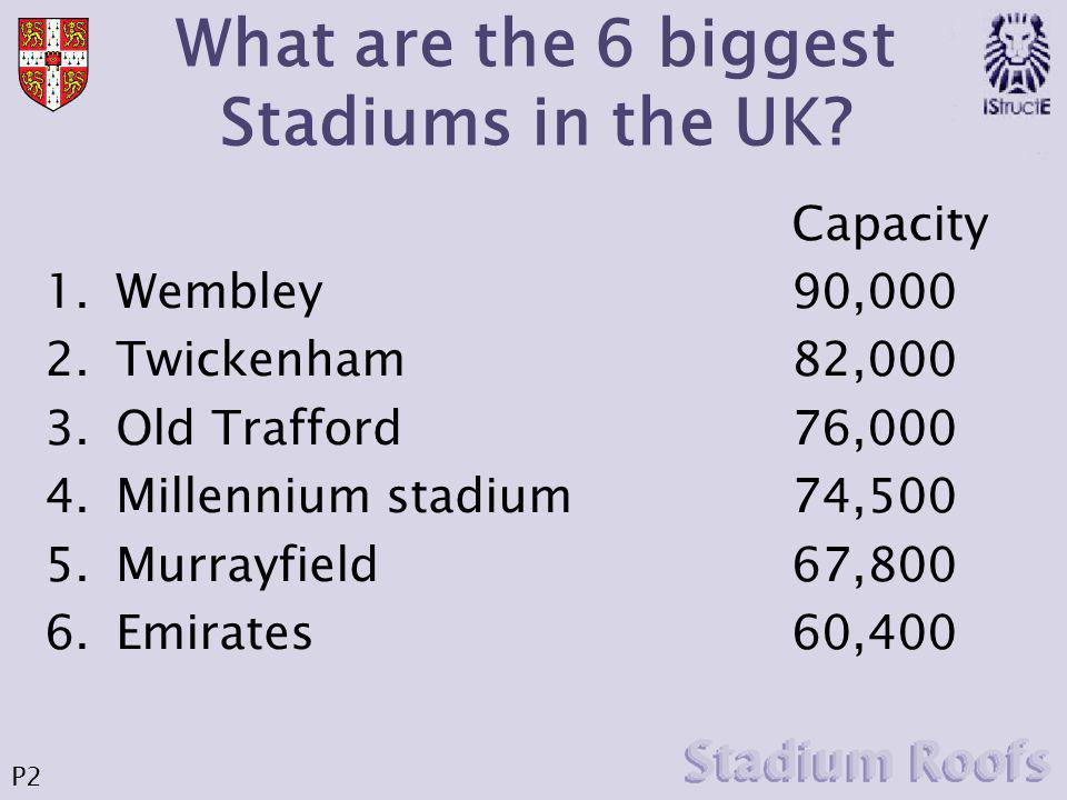 Environmental Factors Visual Impact Flexibility –Stadiums which stand dormant for almost half the year are not sustainable structures.