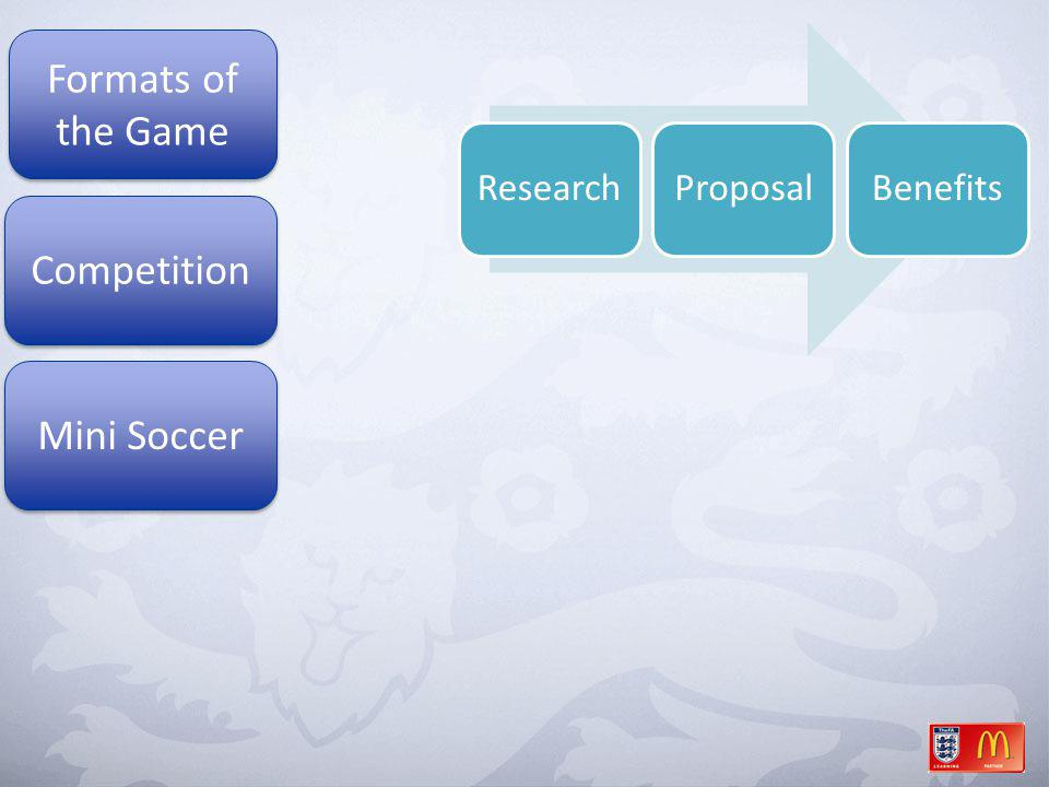 Formats of the Game Competition Mini Soccer