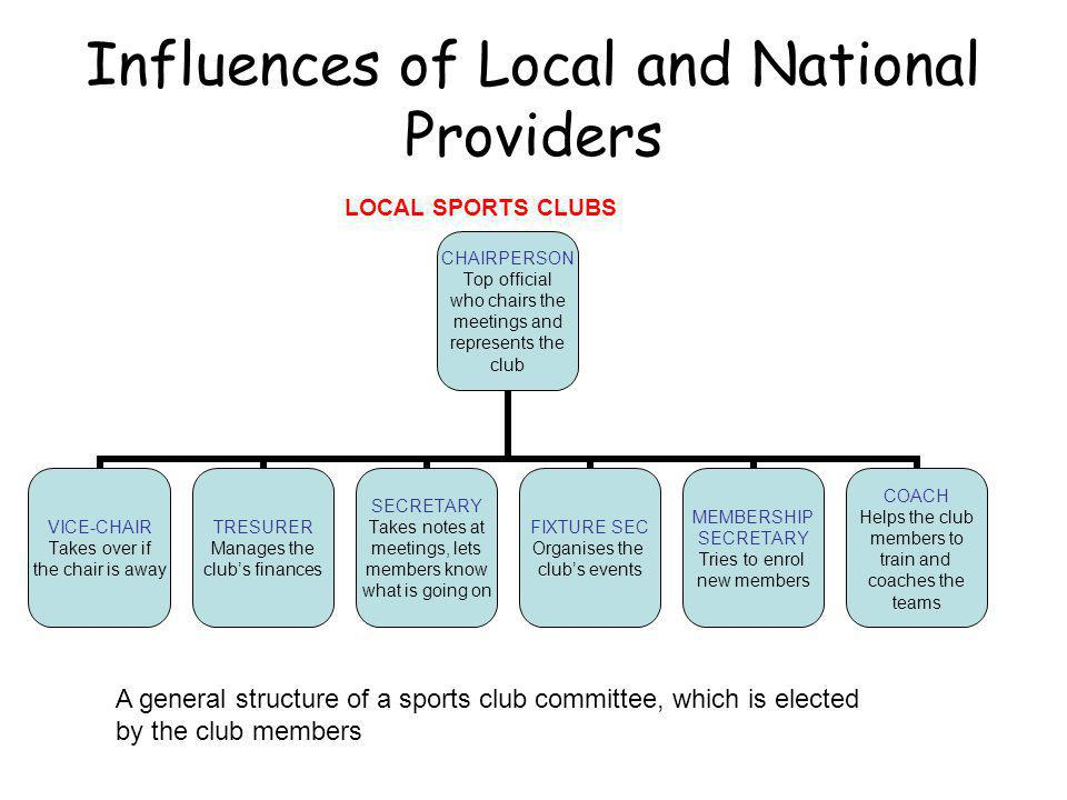 Influences of Local and National Providers LOCAL SPORTS CLUBS CHAIRPERSON Top official who chairs the meetings and represents the club VICE-CHAIR Take