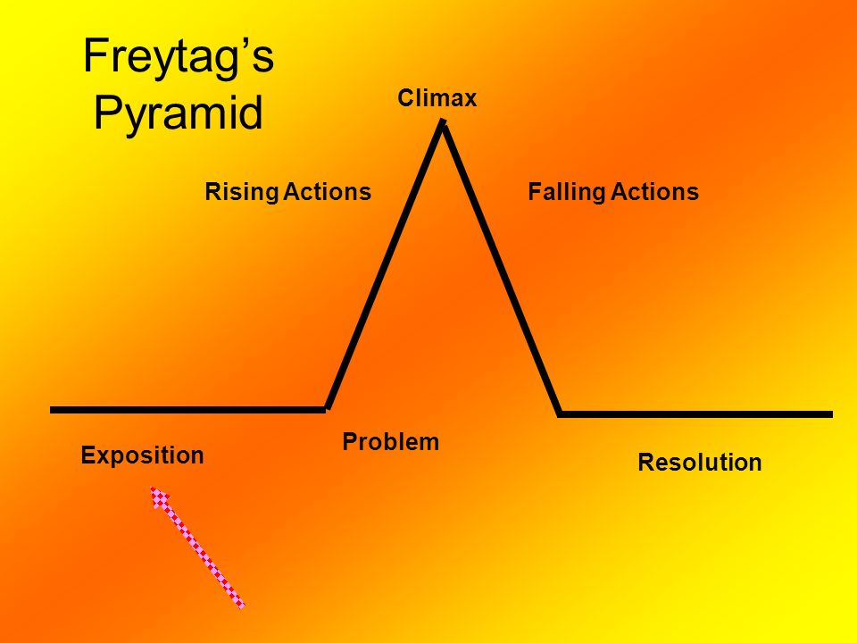 Freytags Pyramid Exposition Problem Rising Actions Climax Falling Actions Resolution