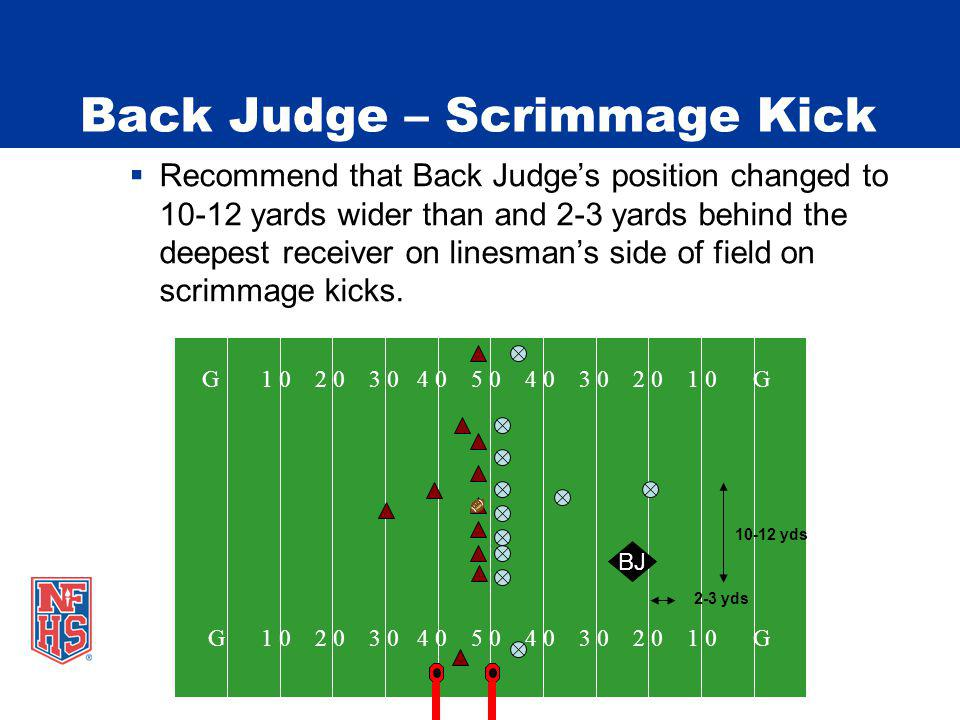 Back Judge – Scrimmage Kick Recommend that Back Judges position changed to 10-12 yards wider than and 2-3 yards behind the deepest receiver on linesmans side of field on scrimmage kicks.