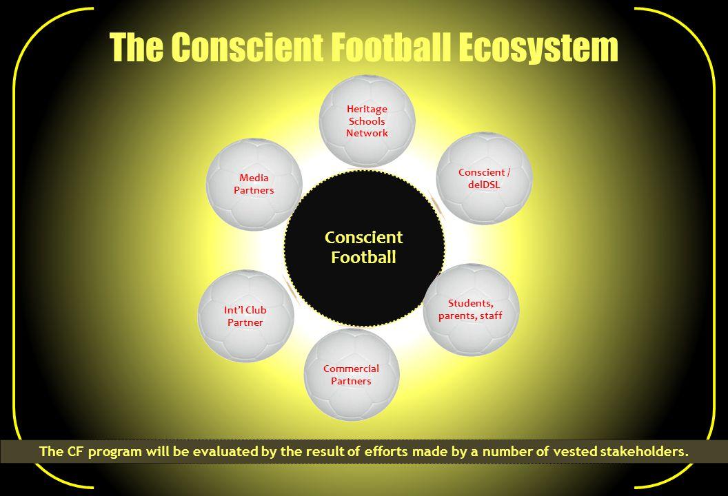 Conscient Football Heritage Schools Network Conscient / delDSL Students, parents, staff Commercial Partners Intl Club Partner Media Partners The CF pr