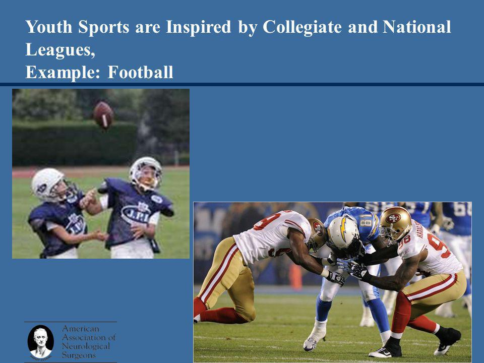 Youth Sports are Inspired by Collegiate and National Leagues, Example: Football