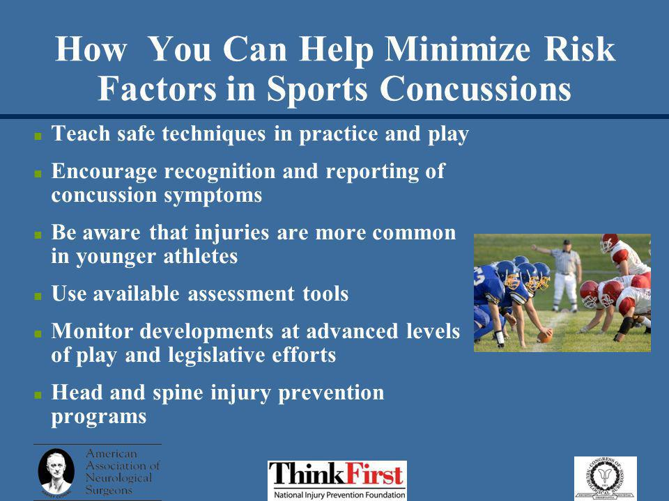 How You Can Help Minimize Risk Factors in Sports Concussions Teach safe techniques in practice and play Encourage recognition and reporting of concussion symptoms Be aware that injuries are more common in younger athletes Use available assessment tools Monitor developments at advanced levels of play and legislative efforts Head and spine injury prevention programs