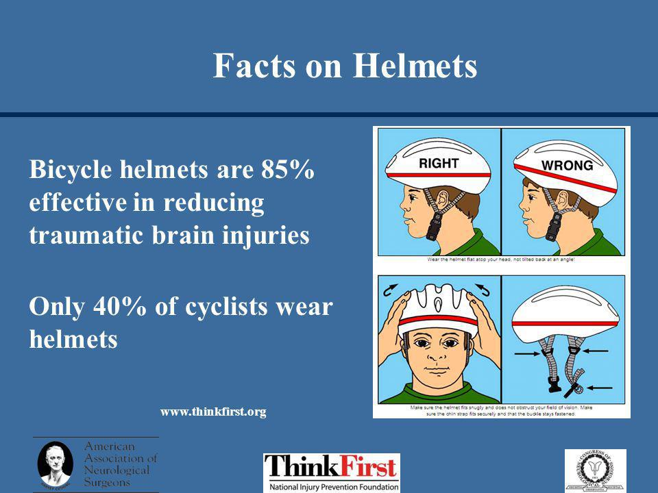 Bicycle helmets are 85% effective in reducing traumatic brain injuries Only 40% of cyclists wear helmets Facts on Helmets www.thinkfirst.org