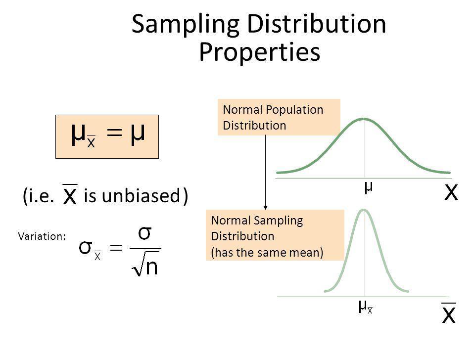 Normal Population Distribution Normal Sampling Distribution (has the same mean) Sampling Distribution Properties (i.e. is unbiased ) Variation: