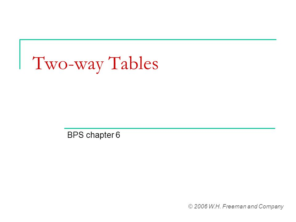 Two-way tables The following two-way table summarizes the number of cancer patients treated at two cancer clinics who died or survived.