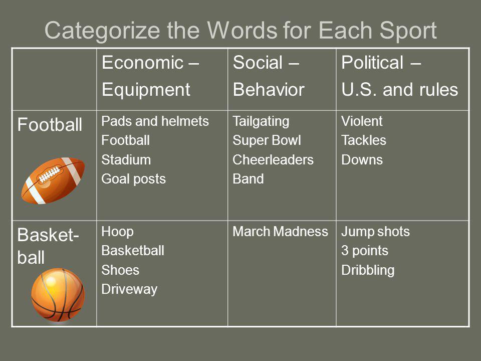 Categorize the Words for Each Sport Economic – Equipment Social – Behavior Political – U.S.