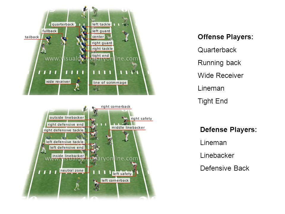 Offense Players: Quarterback Running back Wide Receiver Lineman Tight End Defense Players: Lineman Linebacker Defensive Back