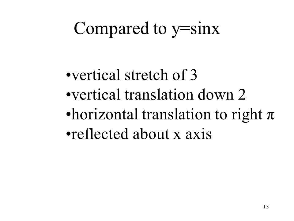 13 Compared to y=sinx vertical stretch of 3 vertical translation down 2 horizontal translation to right π reflected about x axis