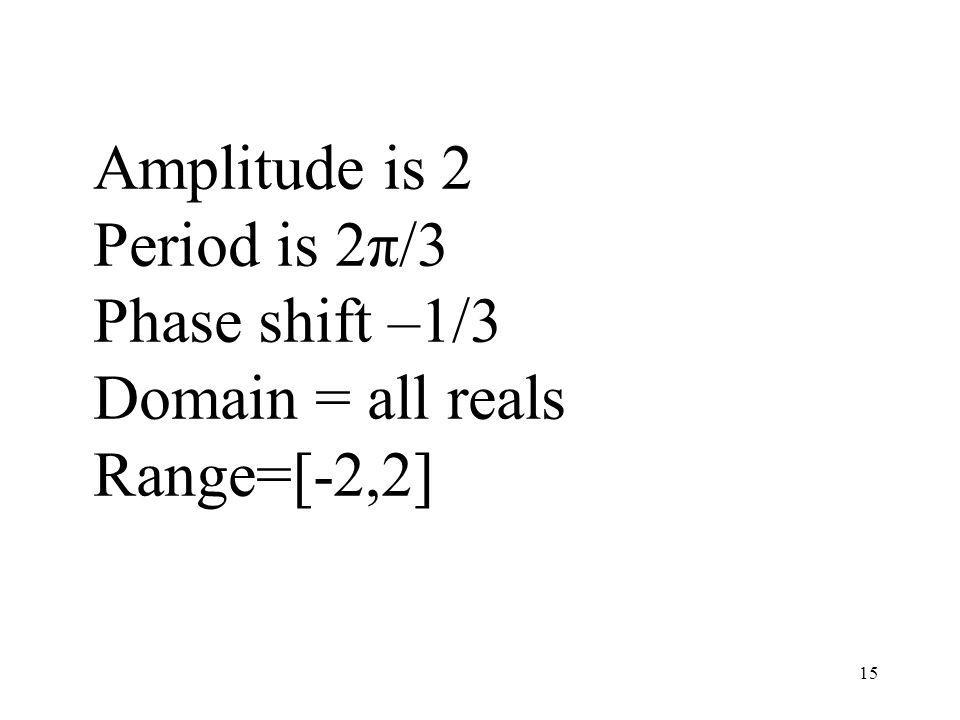 15 Amplitude is 2 Period is 2π/3 Phase shift –1/3 Domain = all reals Range=[-2,2]