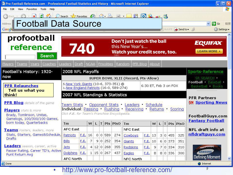 10 Data Download A copy of data set (in CVS format) can be downloaded from: http://ai.arizona.edu/hchen/chencourse/SportsData/Pro-football- refernce_CSV.zip This version contains the game data from 1995 to 2006.