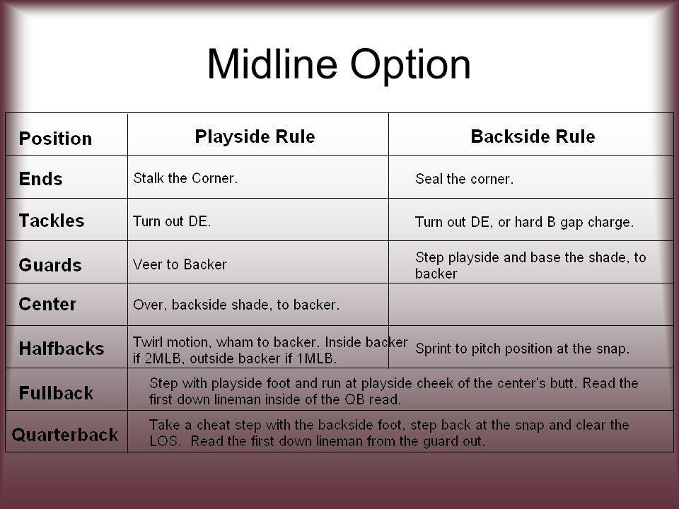 Midline Option