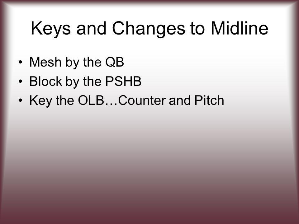 Keys and Changes to Midline Mesh by the QB Block by the PSHB Key the OLB…Counter and Pitch