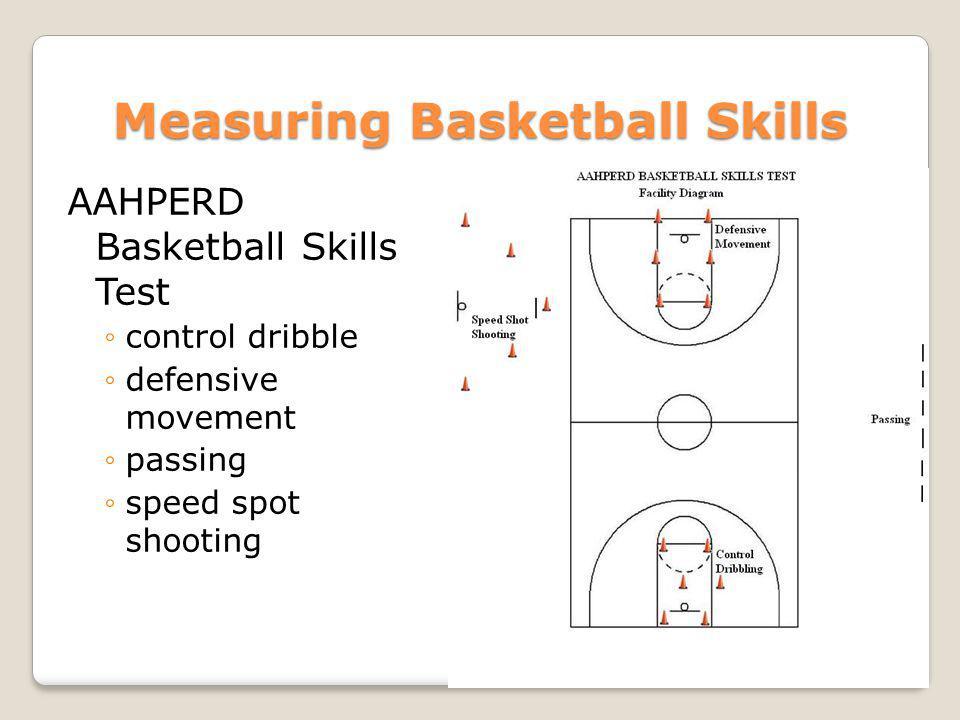 Measuring Basketball Skills AAHPERD Basketball Skills Test control dribble defensive movement passing speed spot shooting