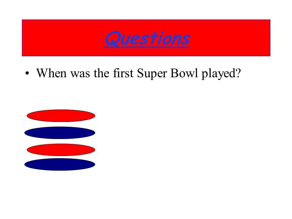 When was the first Super Bowl played? Questions