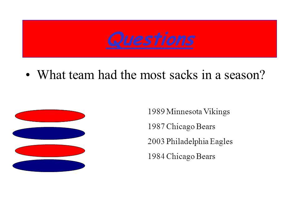 What team had the most sacks in a season? 1989 Minnesota Vikings 1987 Chicago Bears 2003 Philadelphia Eagles 1984 Chicago Bears Questions