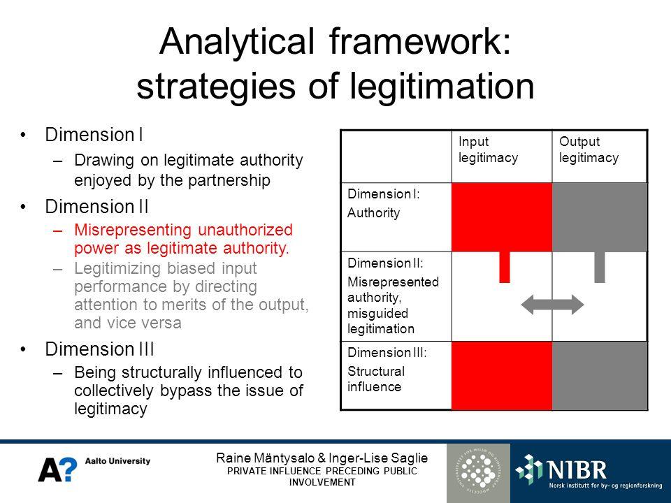 Raine Mäntysalo & Inger-Lise Saglie PRIVATE INFLUENCE PRECEDING PUBLIC INVOLVEMENT Input legitimacy Output legitimacy Dimension I: Authority Dimension