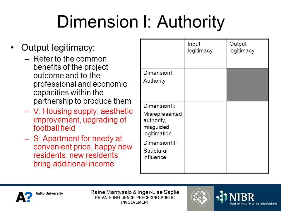 Raine Mäntysalo & Inger-Lise Saglie PRIVATE INFLUENCE PRECEDING PUBLIC INVOLVEMENT Dimension I: Authority Output legitimacy: –Refer to the common bene