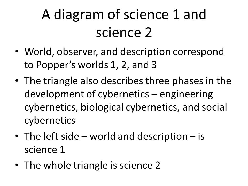 A diagram of science 1 and science 2 World, observer, and description correspond to Poppers worlds 1, 2, and 3 The triangle also describes three phases in the development of cybernetics – engineering cybernetics, biological cybernetics, and social cybernetics The left side – world and description – is science 1 The whole triangle is science 2