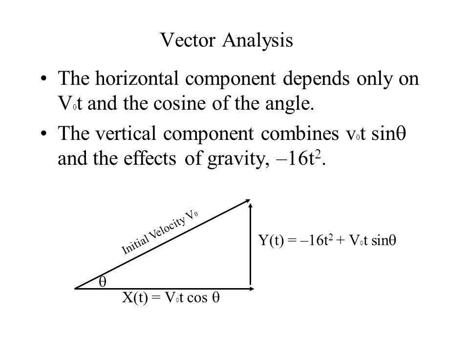 Vector Analysis The horizontal component depends only on V 0 t and the cosine of the angle.
