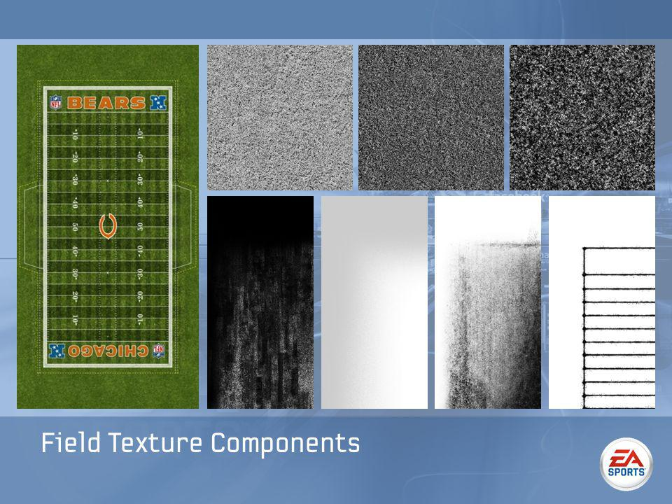 Field Texture Components