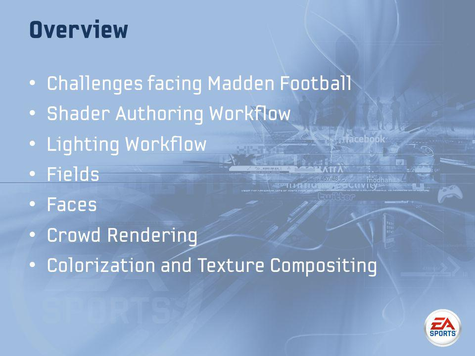 Madden has 29 high res face texture sets loaded at any given moment 22 Players 2 Coaches 5 Referees Maintaining high visual quality becomes challenging due to memory limitations Player heads consistently loading and unloading