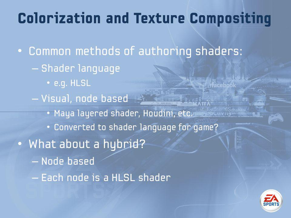 Colorization and Texture Compositing Common methods of authoring shaders: – Shader language e.g.