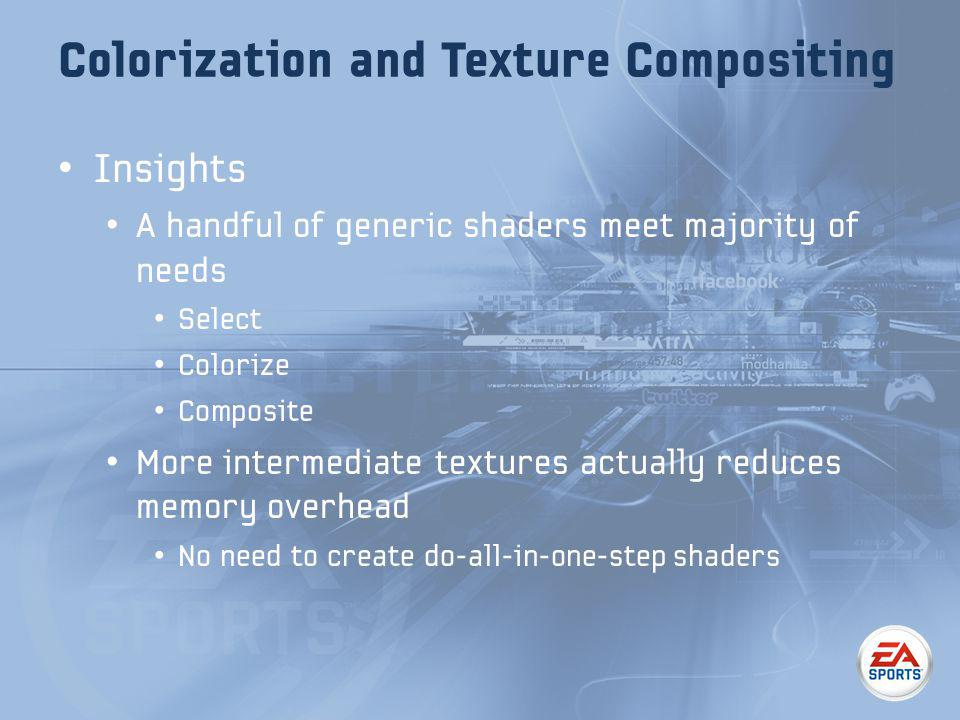 Colorization and Texture Compositing Insights A handful of generic shaders meet majority of needs Select Colorize Composite More intermediate textures actually reduces memory overhead No need to create do-all-in-one-step shaders
