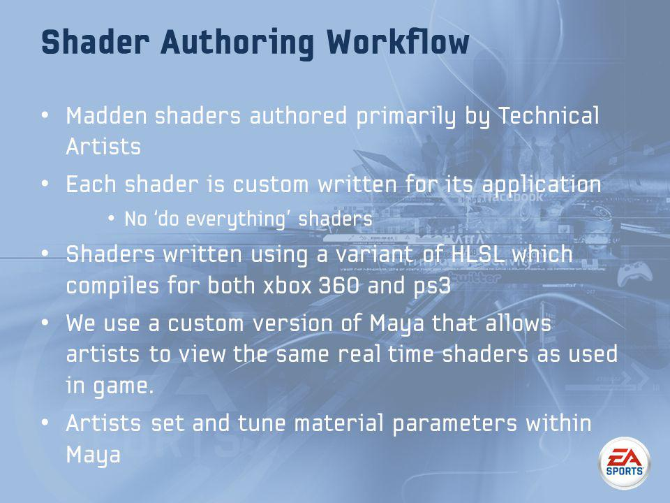 Madden shaders authored primarily by Technical Artists Each shader is custom written for its application No do everything shaders Shaders written using a variant of HLSL which compiles for both xbox 360 and ps3 We use a custom version of Maya that allows artists to view the same real time shaders as used in game.