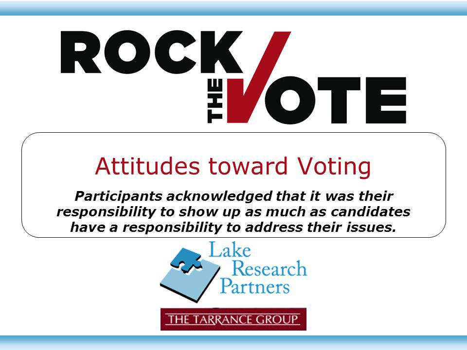 Attitudes toward Voting Participants acknowledged that it was their responsibility to show up as much as candidates have a responsibility to address their issues.