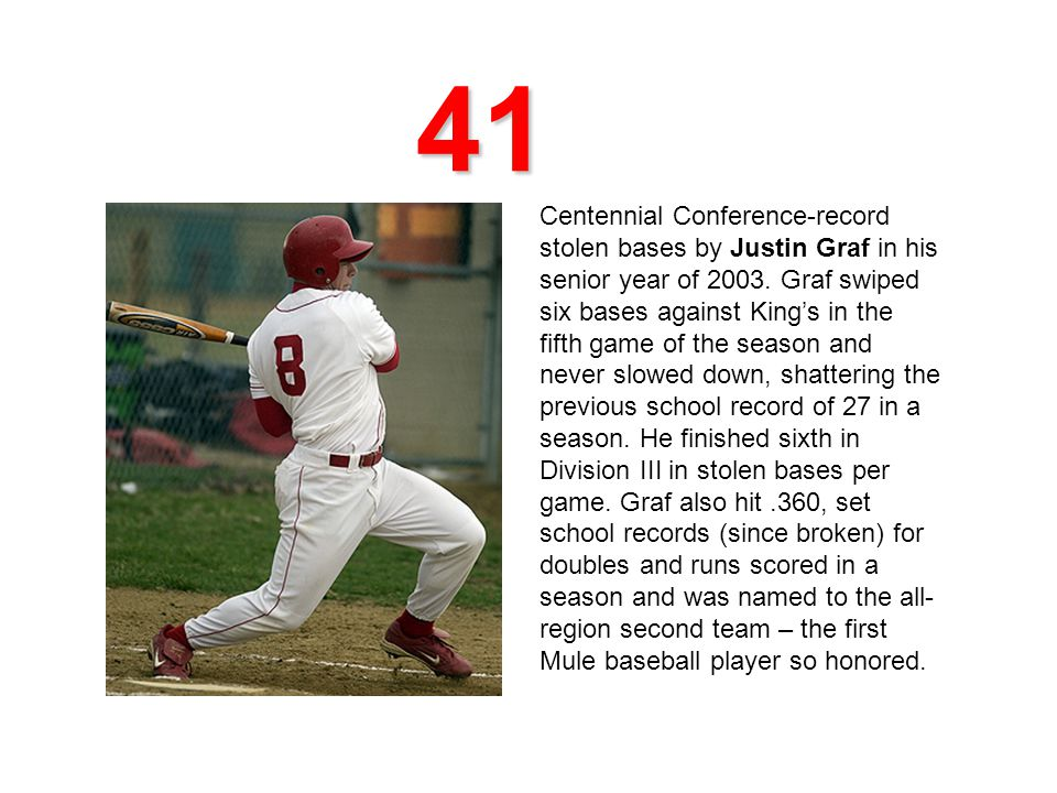 41 Centennial Conference-record stolen bases by Justin Graf in his senior year of 2003.