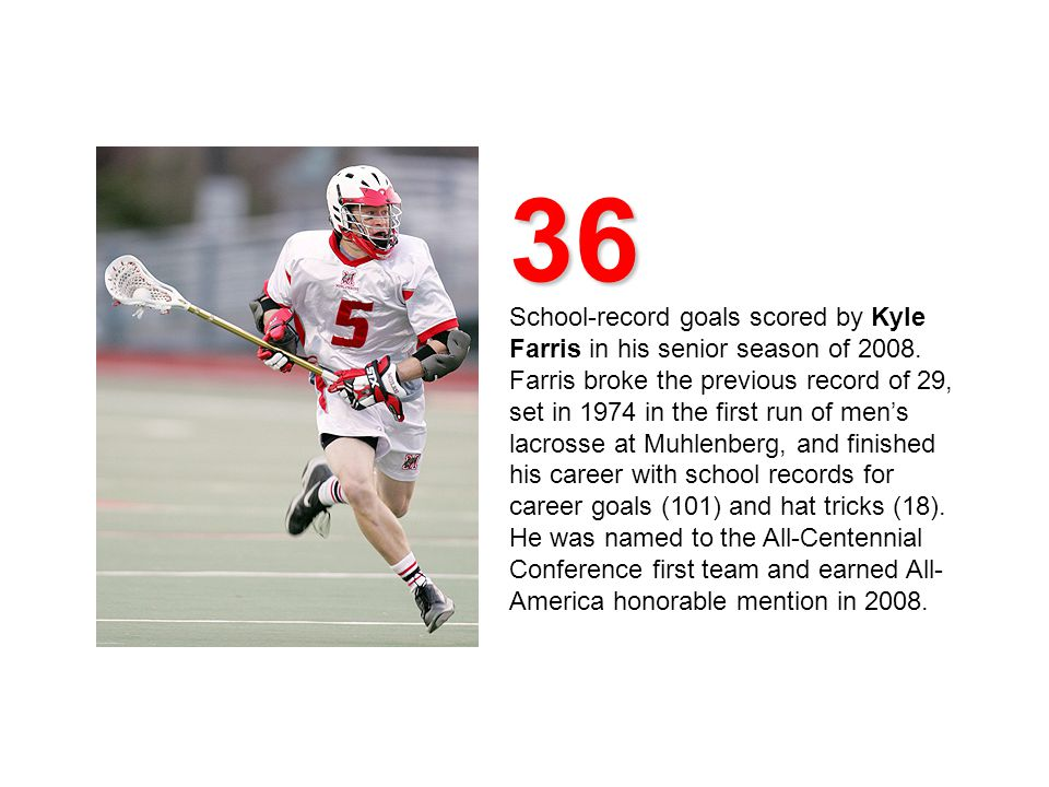 36 School-record goals scored by Kyle Farris in his senior season of 2008.