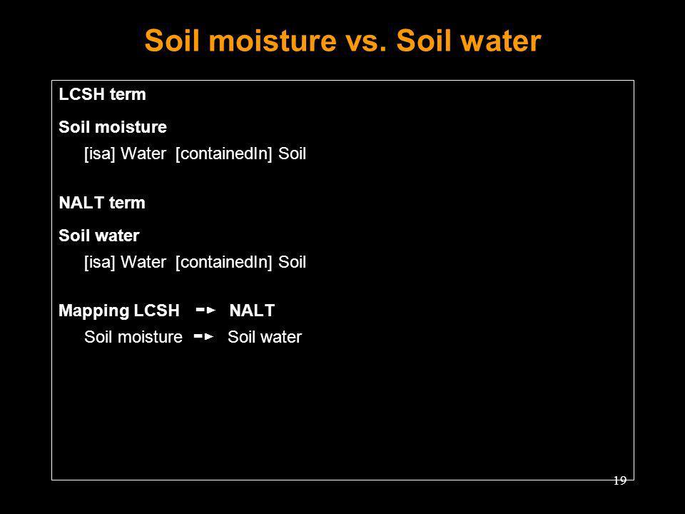 Soil moisture vs. Soil water LCSH term Soil moisture [isa] Water [containedIn] Soil NALT term Soil water [isa] Water [containedIn] Soil Mapping LCSH N