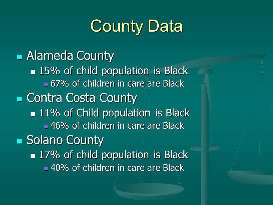 County Data Alameda County Alameda County 15% of child population is Black 15% of child population is Black 67% of children in care are Black 67% of c