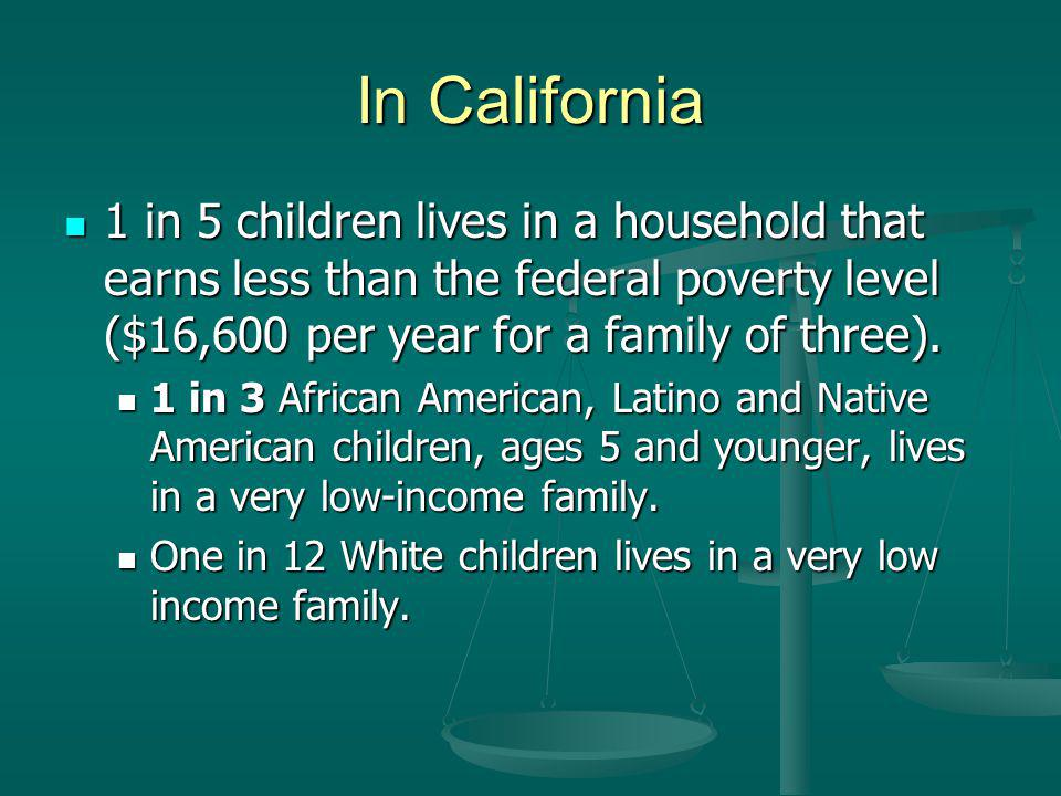 In California 1 in 5 children lives in a household that earns less than the federal poverty level ($16,600 per year for a family of three).