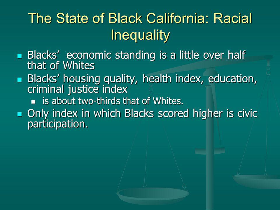 The State of Black California: Racial Inequality Blacks economic standing is a little over half that of Whites Blacks economic standing is a little over half that of Whites Blacks housing quality, health index, education, criminal justice index Blacks housing quality, health index, education, criminal justice index is about two-thirds that of Whites.