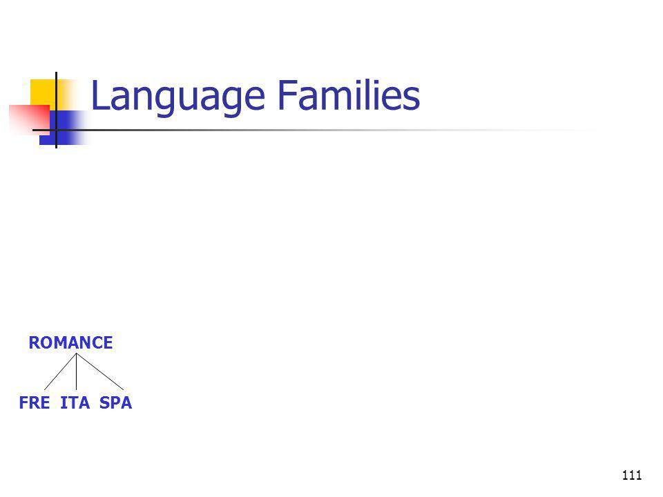 111 Language Families ROMANCE FRE ITA SPA