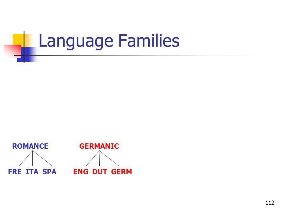 112 Language Families ROMANCE GERMANIC FRE ITA SPA ENG DUT GERM